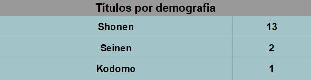 Demografia 01