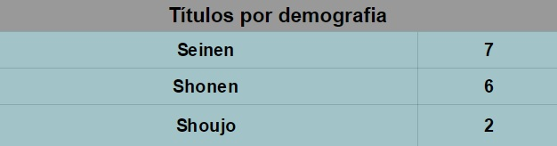 Demografia 1
